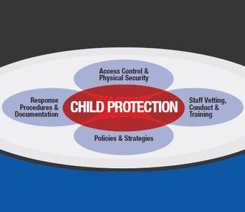 Child Protection: A Comprehensive Approach