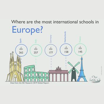 More Parents Want an  International Education for Their Children