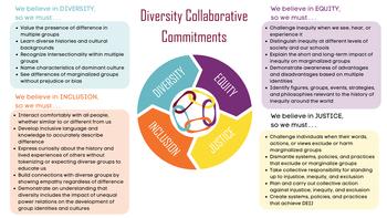 The Diversity Collaborative