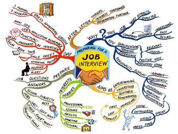 Thinking & Musing in Ghana: The Job Hunt